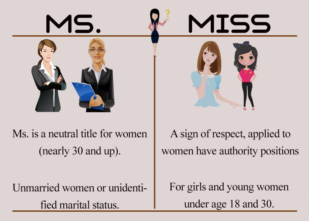 Difference Between Ms and Miss