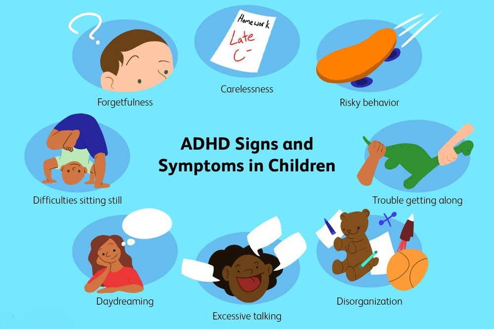 Difference Between ADD and ADHD
