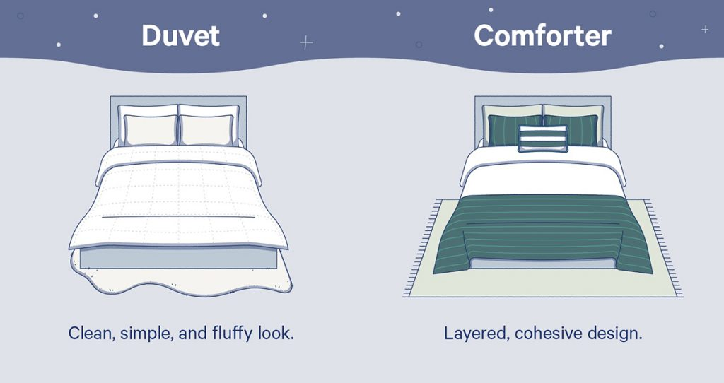 Difference-Between-Duvet-and-Comforter