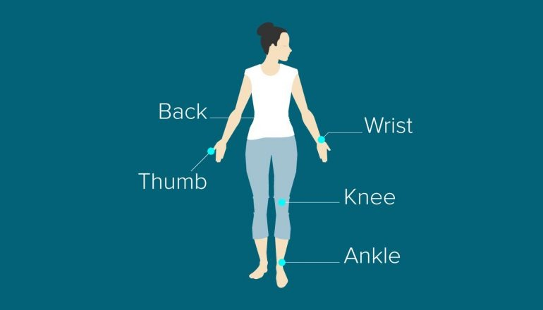 Difference Between Sprain and Strain